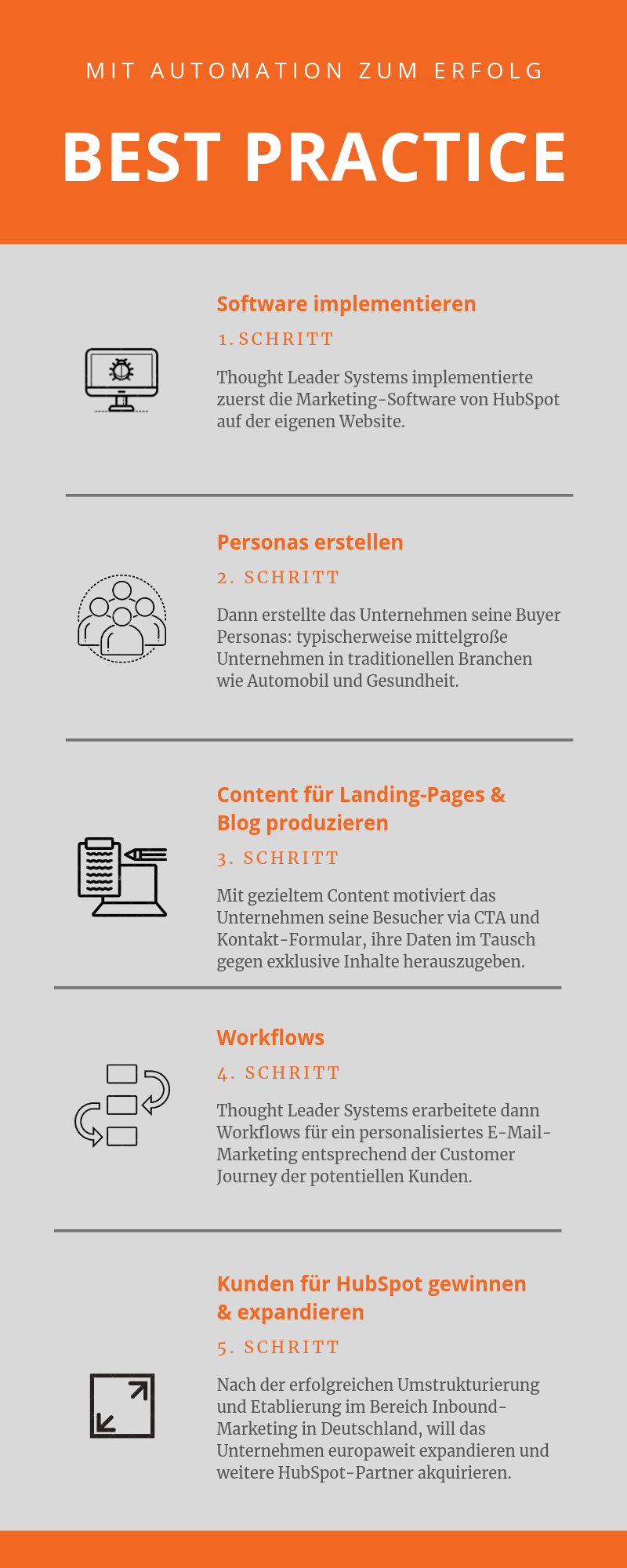 Best Practices für die Marketing-Automation