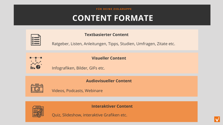 Content Formate (3)
