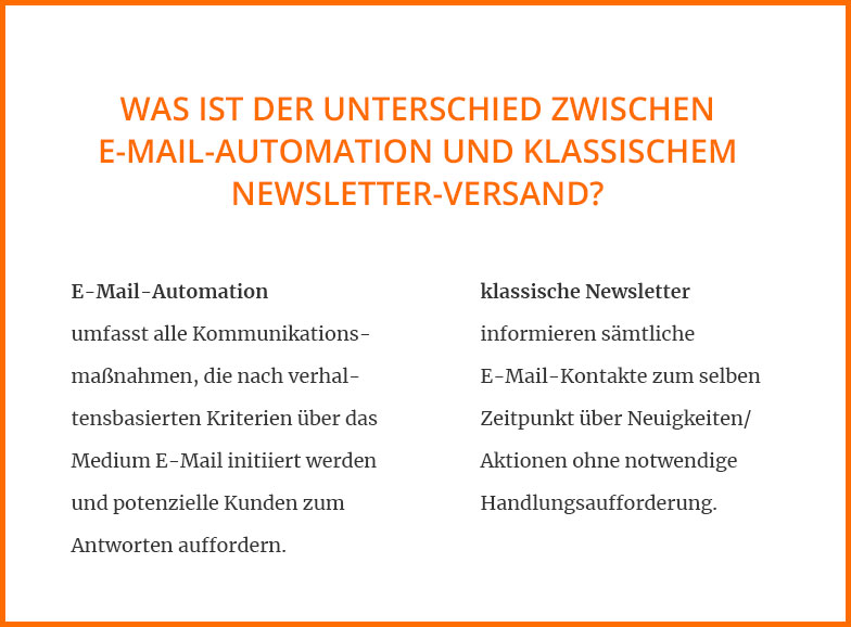 Vergleich: E-Mail-Automation vs. Newsletter-Versand