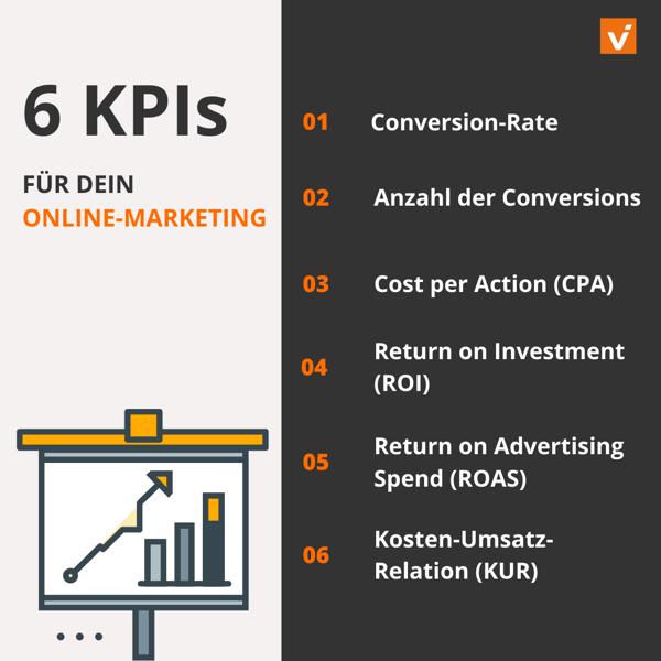 6 KPIs für dein Online-Marketing
