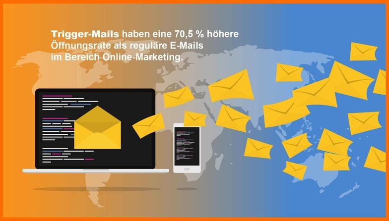 Automatisiertes E-Mail-Marketing erzielt höhere Öffnungsraten