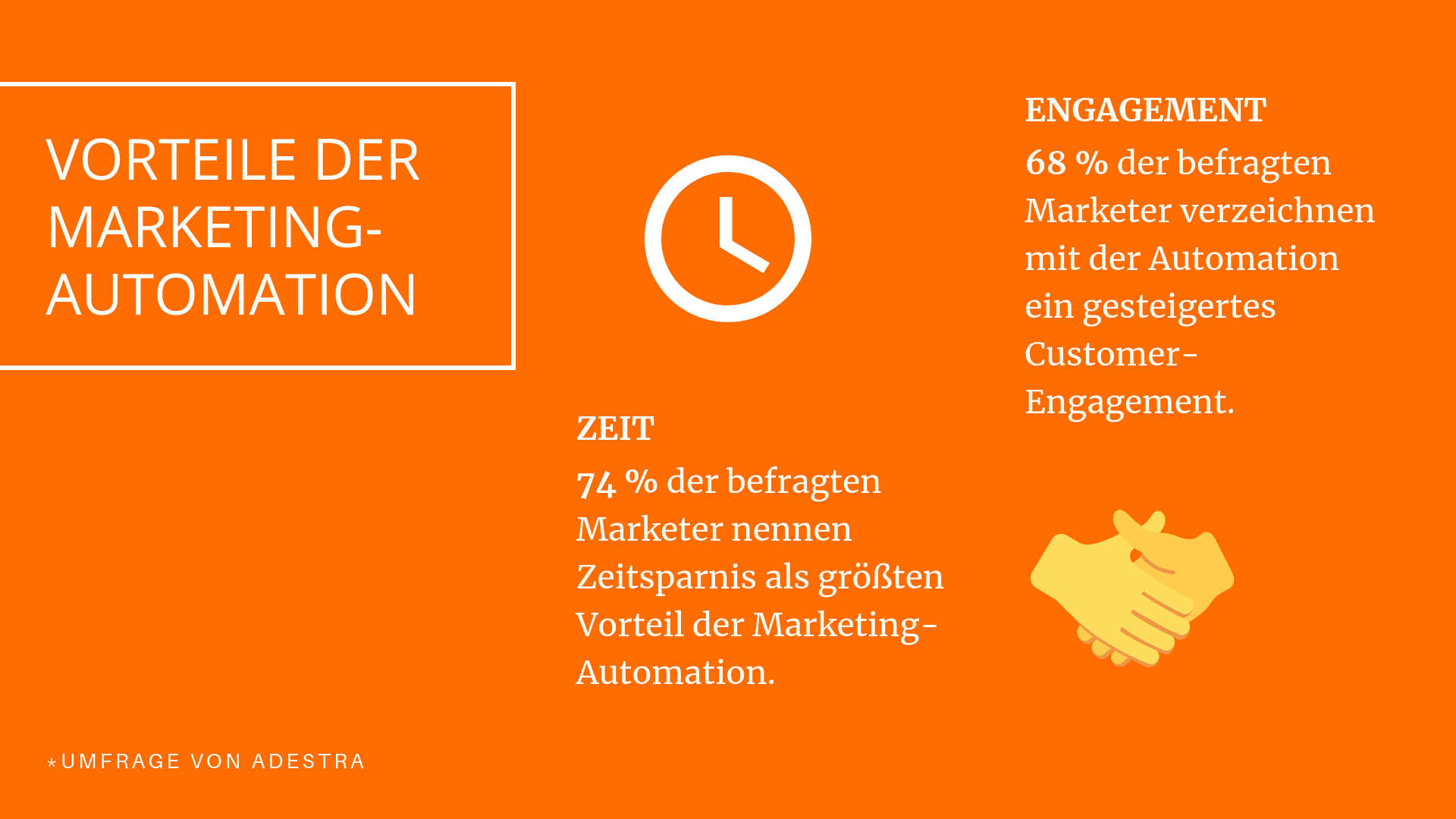 Umfrage: Vorteile der Marketing-Automation