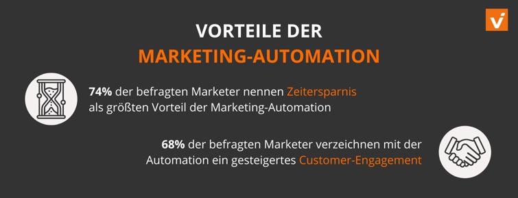 Vorteile der Marketingautomation (2)