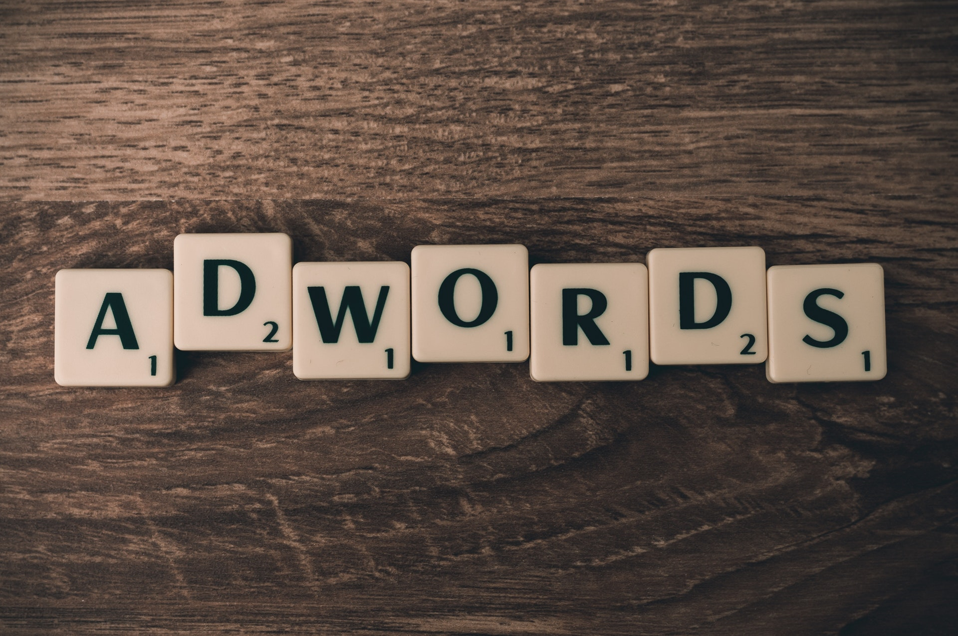 Google AdWords Alphabet