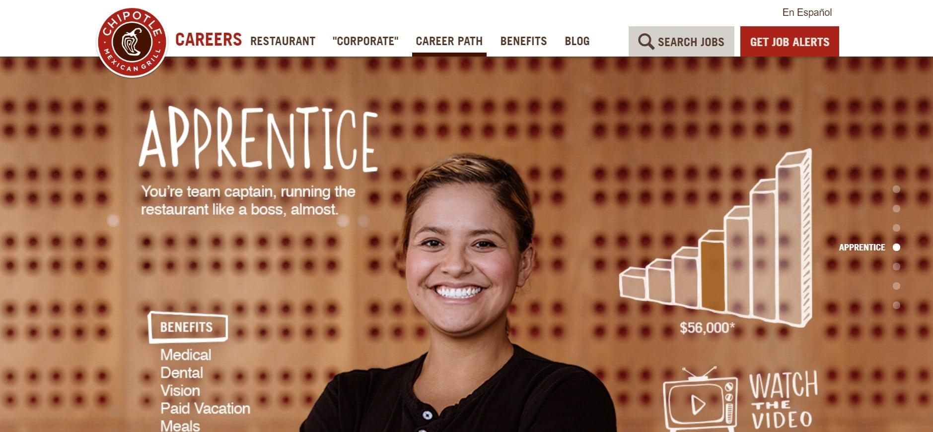 Die Karriere-Website Chipotle