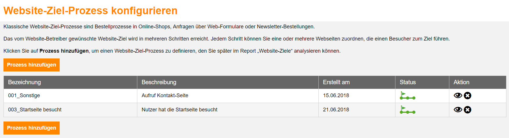 website-ziele etracker