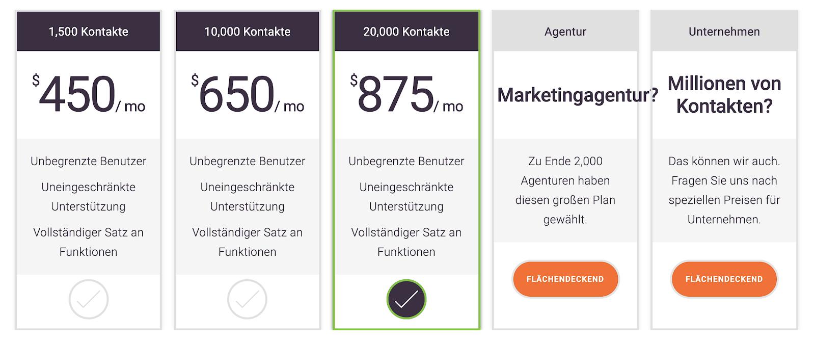 SharpSpring: Marketing-Automation-Preise
