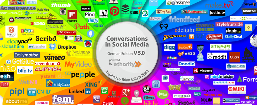 Social-Media-Prisma-der-Kommunikation-Deutschland