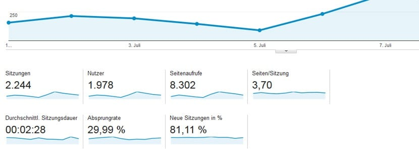 analytics-dashboard (1)